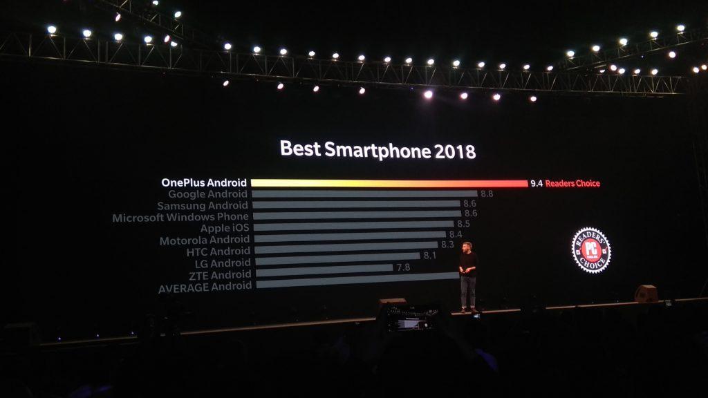 Best Smartphone 2018 Oneplus 6t